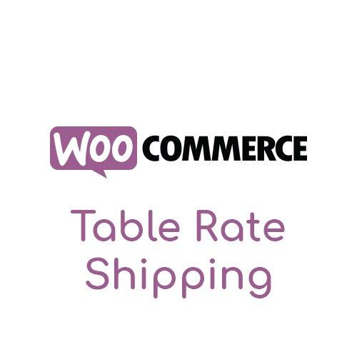 Plugin para obtener una gestión avanzada de los gastos de envío en WooCommerce